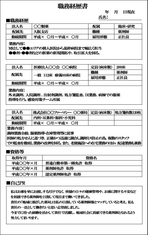 薬剤師さんの職務経歴書 | 薬剤...